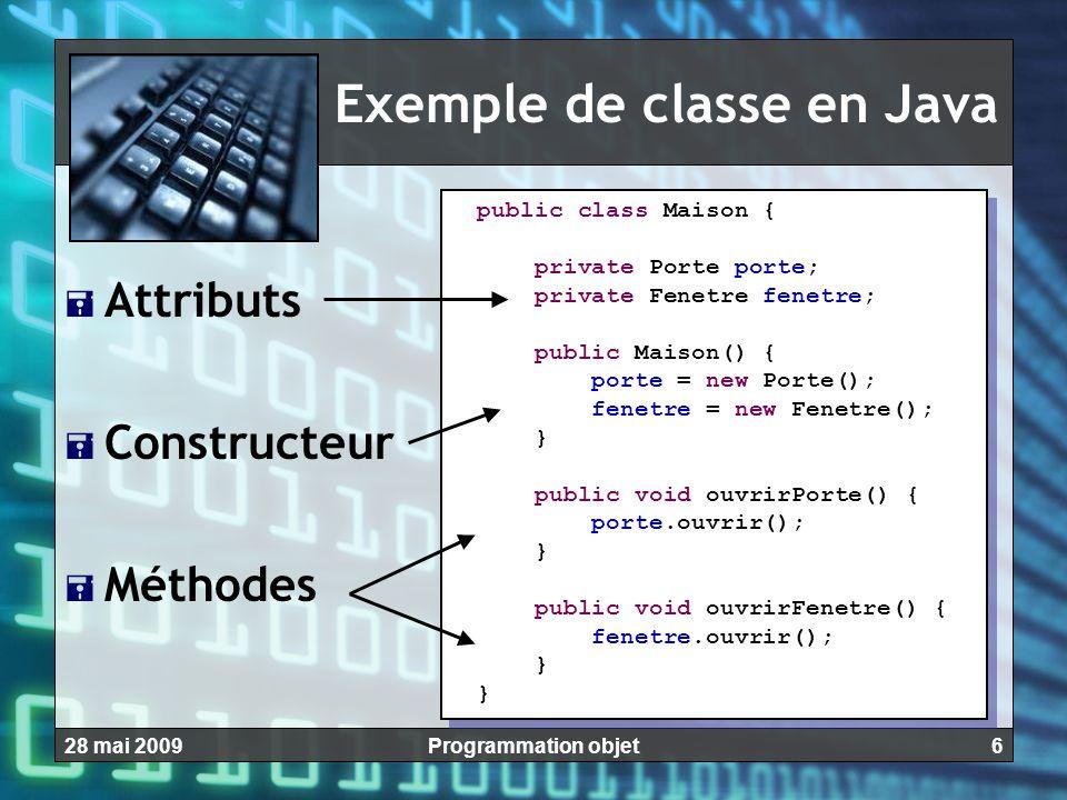 628 mai 2009Programmation objet Exemple de classe en Java  Attributs  Constructeur  Méthodes public class Maison { private Porte porte; private Fen