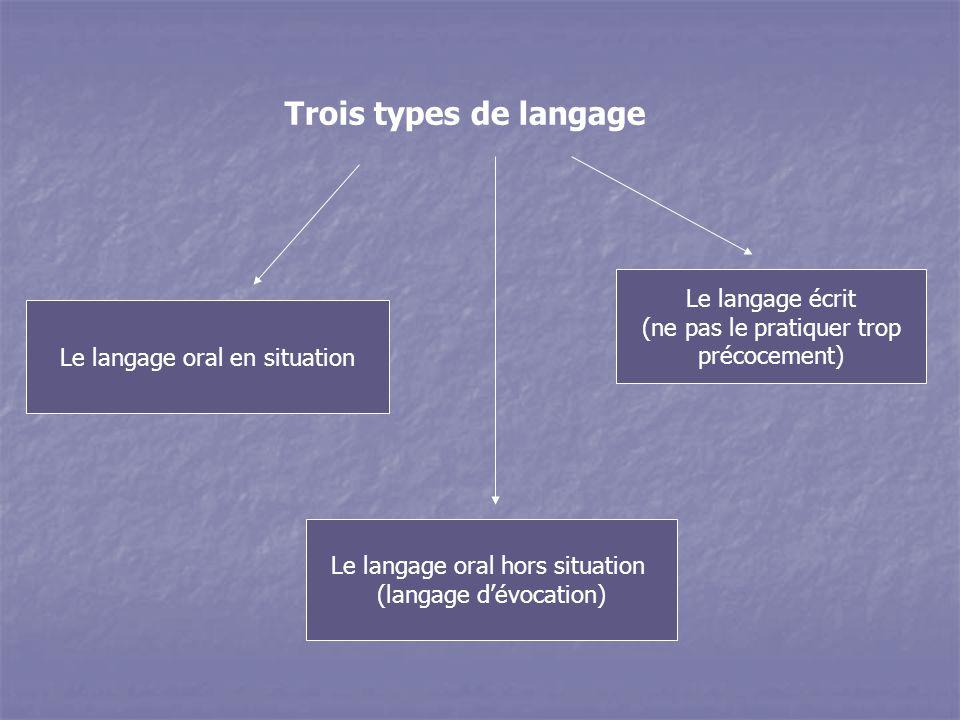 Trois types de langage Le langage oral en situation Le langage oral hors situation (langage d'évocation) Le langage écrit (ne pas le pratiquer trop précocement)