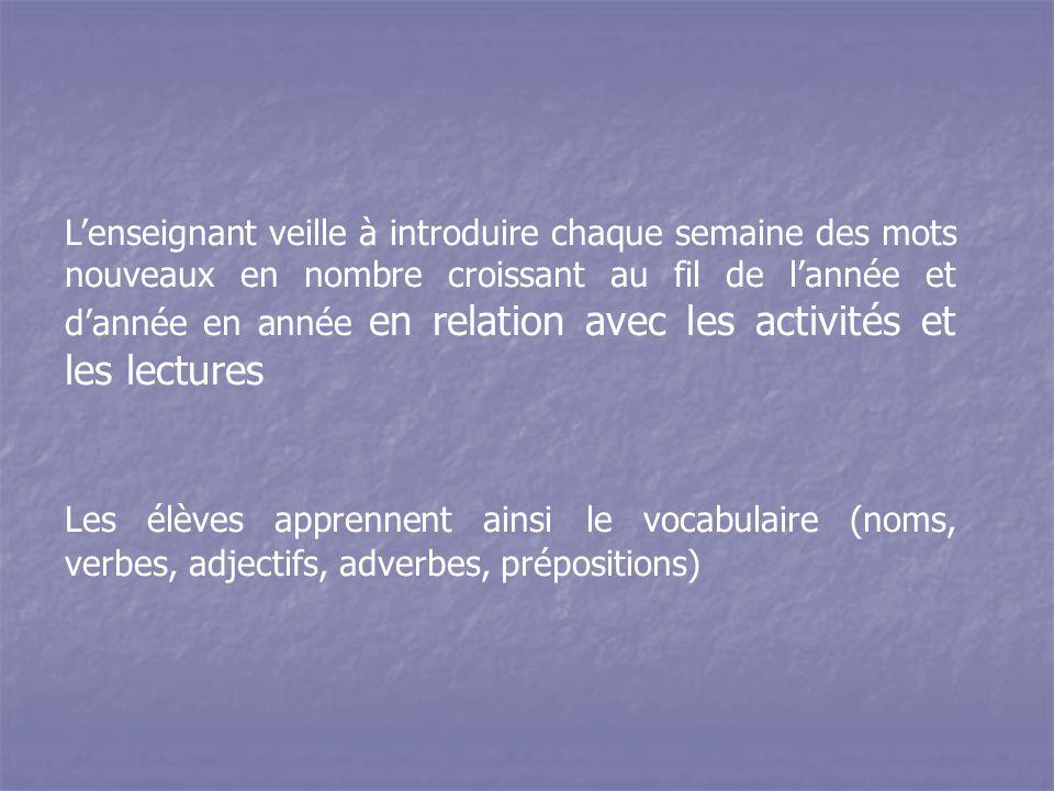 Comment travailler le vocabulaire à l'école maternelle .