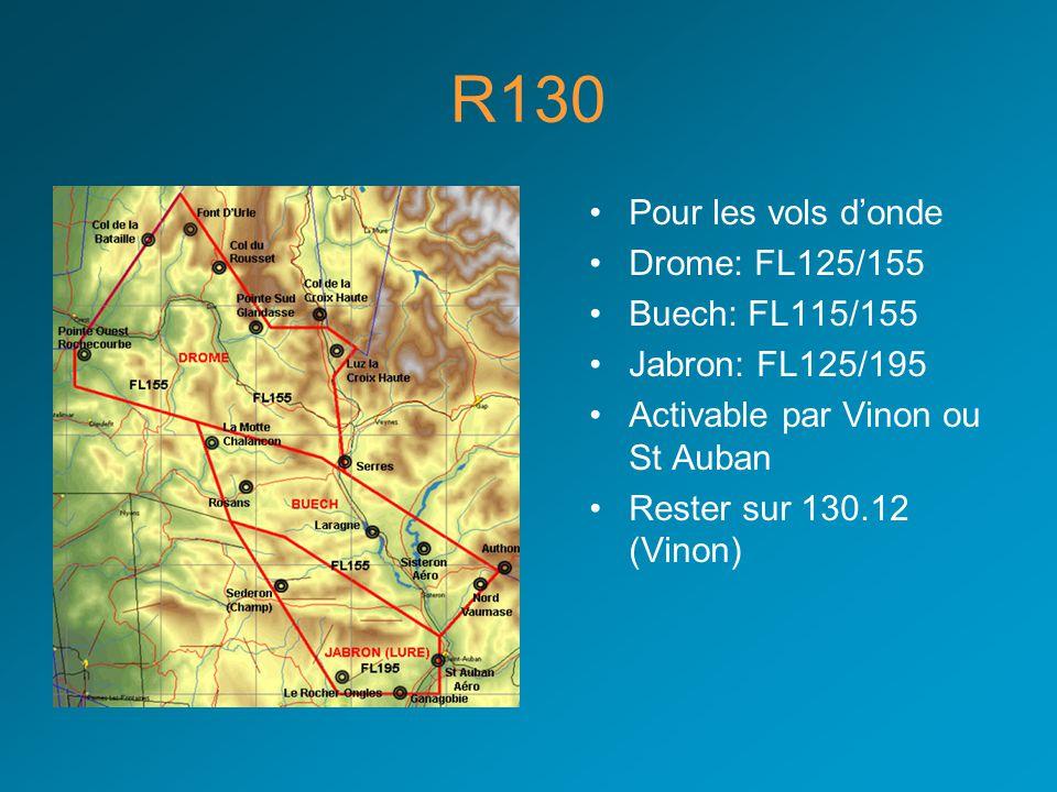 CTR Valence Sol / 3300 ft  Sol à 1000 m QNH Classe D: Contact radio obligatoire Sur 120,10