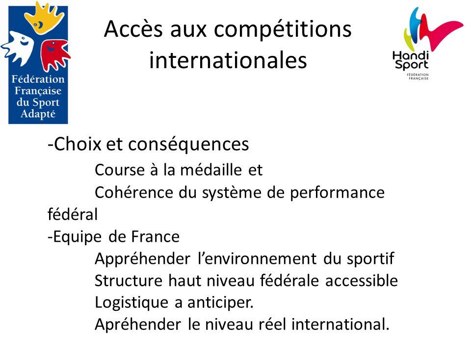 Accès aux compétitions internationales -Choix et conséquences Course à la médaille et Cohérence du système de performance fédéral -Equipe de France Ap