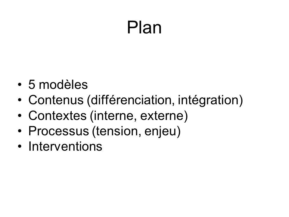 Plan •5 modèles •Contenus (différenciation, intégration) •Contextes (interne, externe) •Processus (tension, enjeu) •Interventions