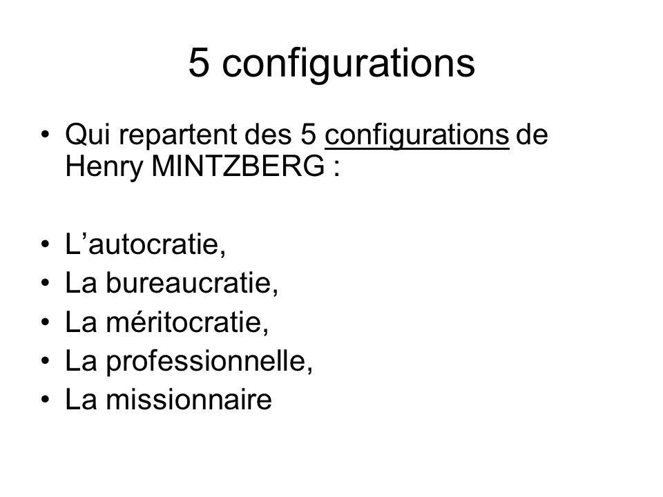 5 configurations •Qui repartent des 5 configurations de Henry MINTZBERG : •L'autocratie, •La bureaucratie, •La méritocratie, •La professionnelle, •La