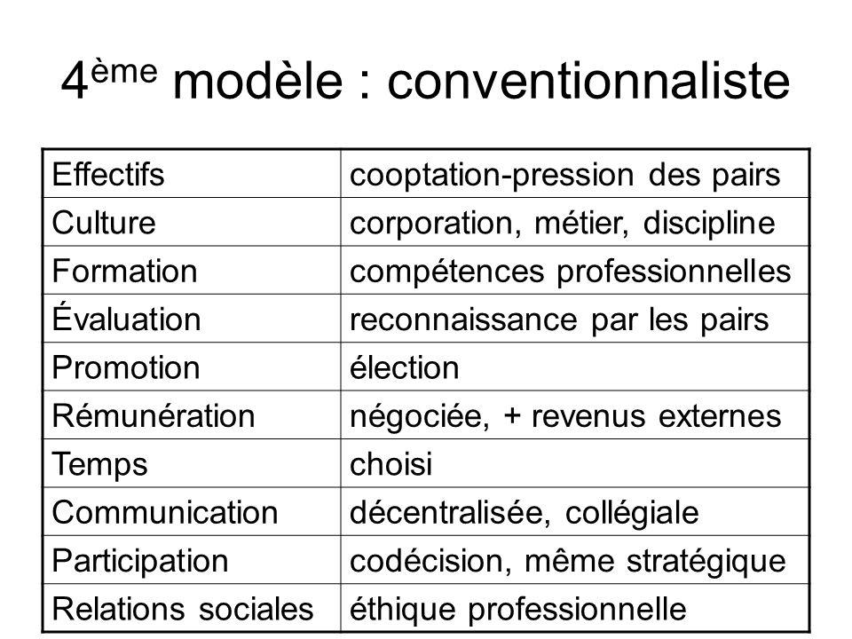 4 ème modèle : conventionnaliste Effectifscooptation-pression des pairs Culturecorporation, métier, discipline Formationcompétences professionnelles É