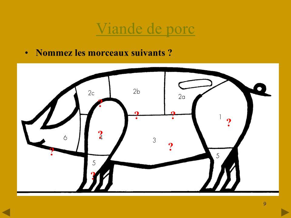 10 Viande de porc Cuisse / jambon Quasi Carré de côtelettes Cou Poitrine Epaule Jarret Tête Filet et filet mignon