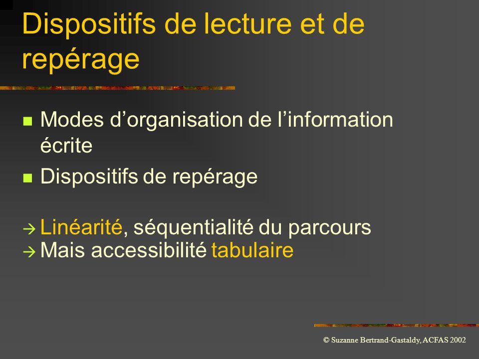 © Suzanne Bertrand-Gastaldy, ACFAS 2002 Dispositifs de lecture et de repérage  Modes d'organisation de l'information écrite  Dispositifs de repérage