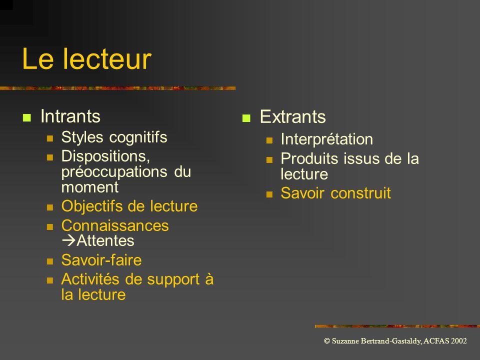 © Suzanne Bertrand-Gastaldy, ACFAS 2002 Le lecteur  Intrants  Styles cognitifs  Dispositions, préoccupations du moment  Objectifs de lecture  Con