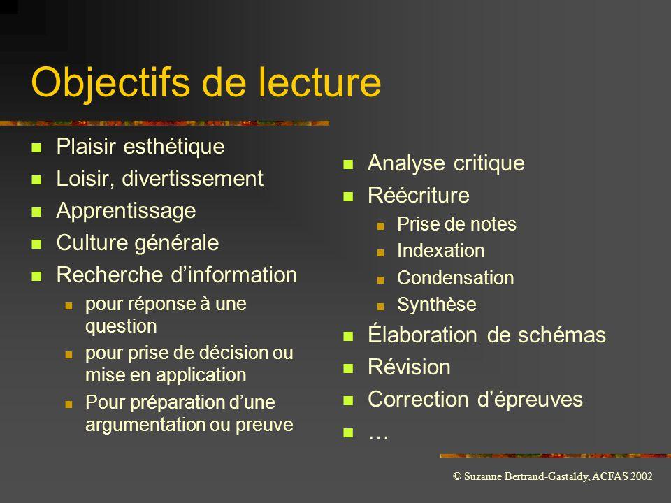 © Suzanne Bertrand-Gastaldy, ACFAS 2002 Objectifs de lecture  Plaisir esthétique  Loisir, divertissement  Apprentissage  Culture générale  Recher