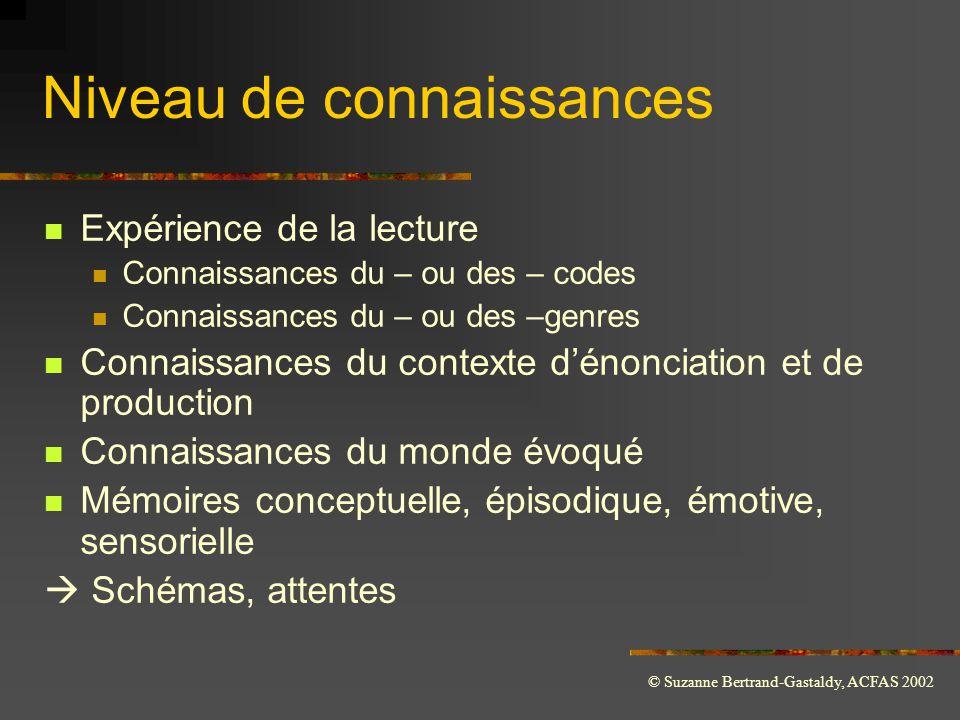 © Suzanne Bertrand-Gastaldy, ACFAS 2002 Niveau de connaissances  Expérience de la lecture  Connaissances du – ou des – codes  Connaissances du – ou