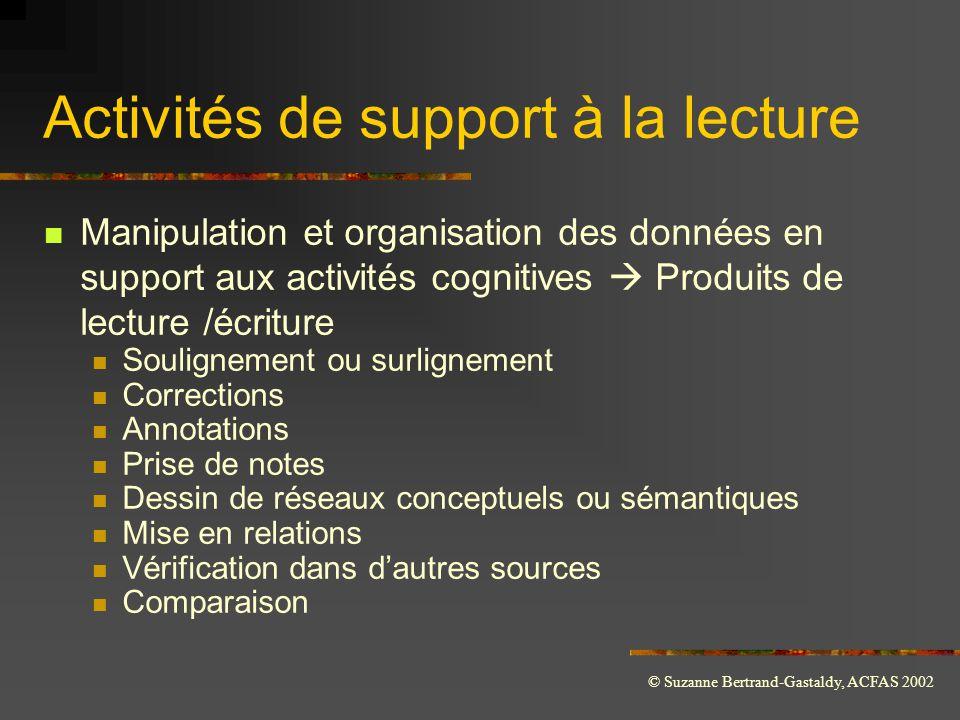 © Suzanne Bertrand-Gastaldy, ACFAS 2002 Activités de support à la lecture  Manipulation et organisation des données en support aux activités cognitiv