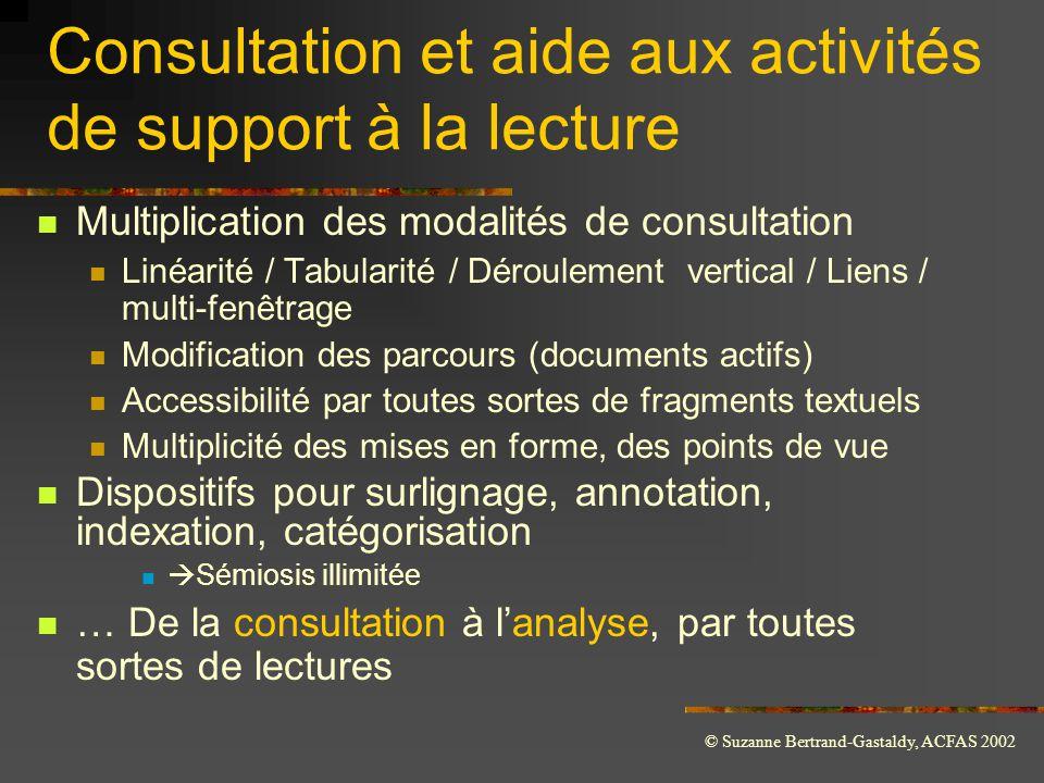 © Suzanne Bertrand-Gastaldy, ACFAS 2002 Consultation et aide aux activités de support à la lecture  Multiplication des modalités de consultation  Li