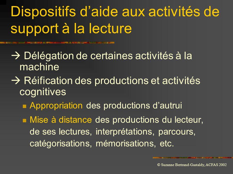 © Suzanne Bertrand-Gastaldy, ACFAS 2002 Dispositifs d'aide aux activités de support à la lecture  Délégation de certaines activités à la machine  Ré