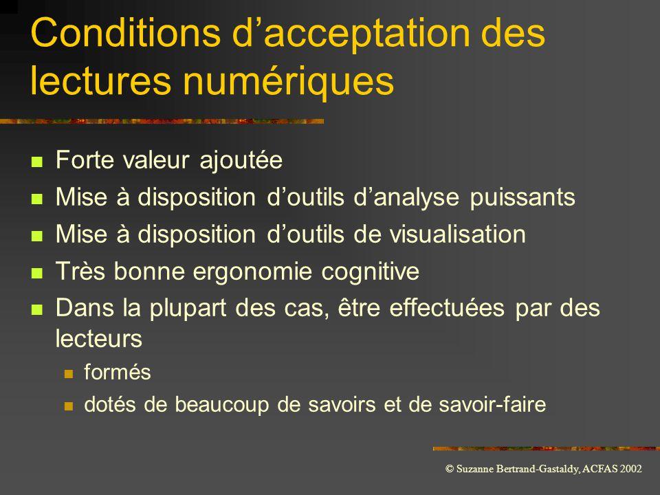 © Suzanne Bertrand-Gastaldy, ACFAS 2002 Conditions d'acceptation des lectures numériques  Forte valeur ajoutée  Mise à disposition d'outils d'analys