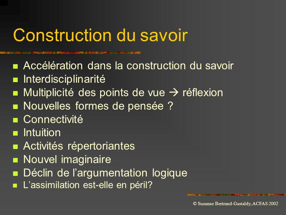 © Suzanne Bertrand-Gastaldy, ACFAS 2002 Construction du savoir  Accélération dans la construction du savoir  Interdisciplinarité  Multiplicité des