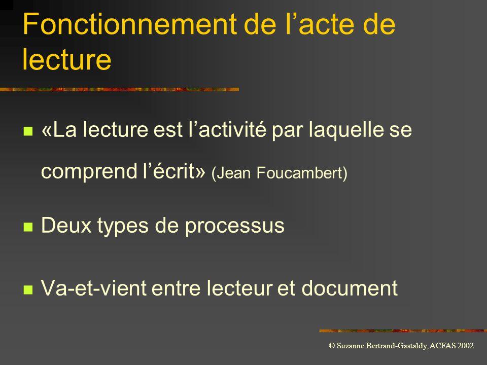© Suzanne Bertrand-Gastaldy, ACFAS 2002 Fonctionnement de l'acte de lecture  «La lecture est l'activité par laquelle se comprend l'écrit» (Jean Fouca