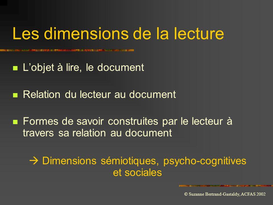 © Suzanne Bertrand-Gastaldy, ACFAS 2002 Les dimensions de la lecture  L'objet à lire, le document  Relation du lecteur au document  Formes de savoi