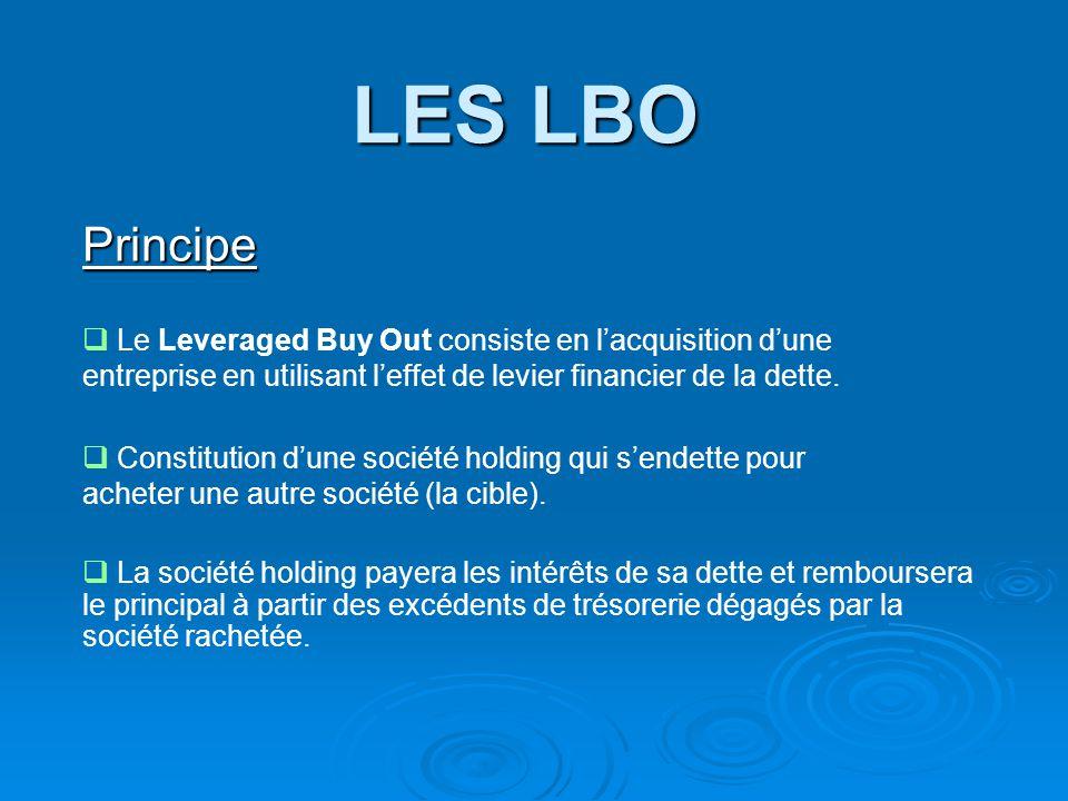 LES LBO Principe  La société holding payera les intérêts de sa dette et remboursera le principal à partir des excédents de trésorerie dégagés par la société rachetée.