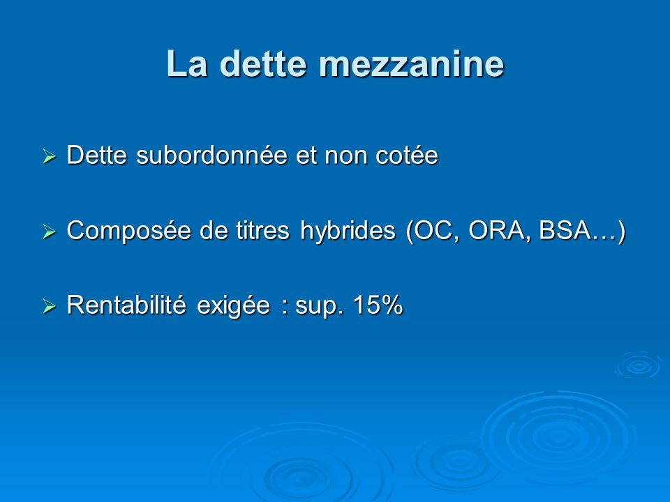 La dette mezzanine  Dette subordonnée et non cotée  Composée de titres hybrides (OC, ORA, BSA…)  Rentabilité exigée : sup.