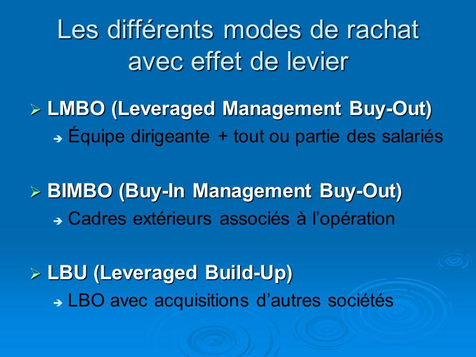 Les différents modes de rachat avec effet de levier  LMBO (Leveraged Management Buy-Out)   Équipe dirigeante + tout ou partie des salariés  BIMBO (Buy-In Management Buy-Out)   Cadres extérieurs associés à l'opération  LBU (Leveraged Build-Up)   LBO avec acquisitions d'autres sociétés