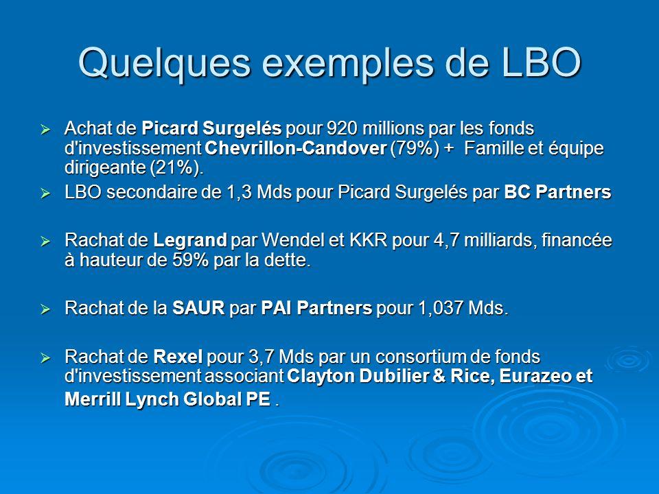 Quelques exemples de LBO  Achat de Picard Surgelés pour 920 millions par les fonds d investissement Chevrillon-Candover (79%) + Famille et équipe dirigeante (21%).