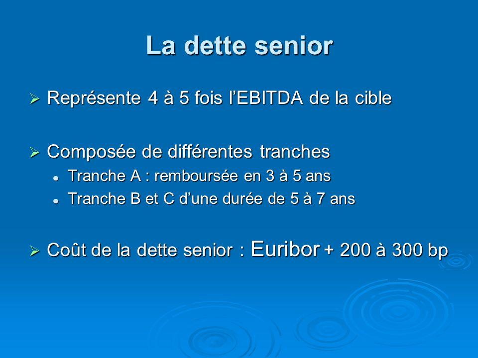 La dette senior  Représente 4 à 5 fois l'EBITDA de la cible  Composée de différentes tranches  Tranche A : remboursée en 3 à 5 ans  Tranche B et C d'une durée de 5 à 7 ans  Coût de la dette senior : Euribor + 200 à 300 bp