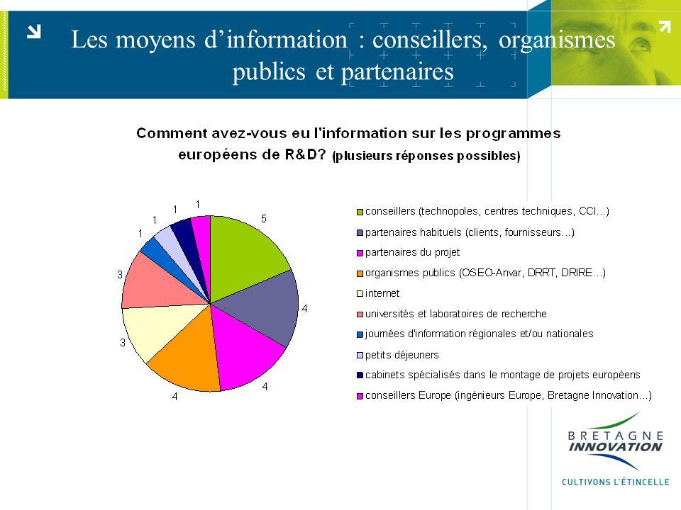 Les moyens d'information : conseillers, organismes publics et partenaires