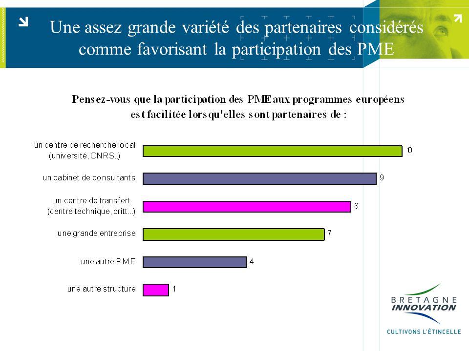 Une assez grande variété des partenaires considérés comme favorisant la participation des PME