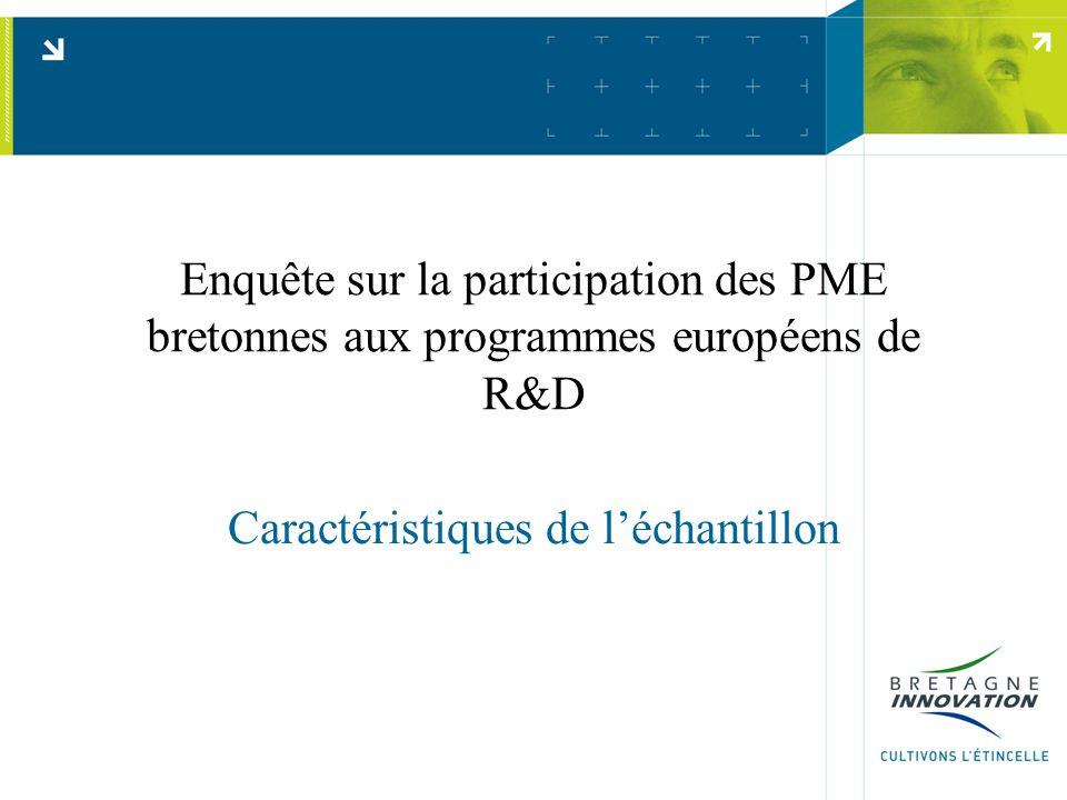 Enquête sur la participation des PME bretonnes aux programmes européens de R&D Caractéristiques de l'échantillon