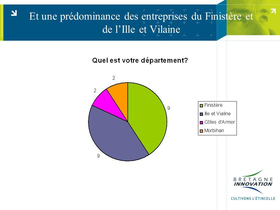Et une prédominance des entreprises du Finistère et de l'Ille et Vilaine