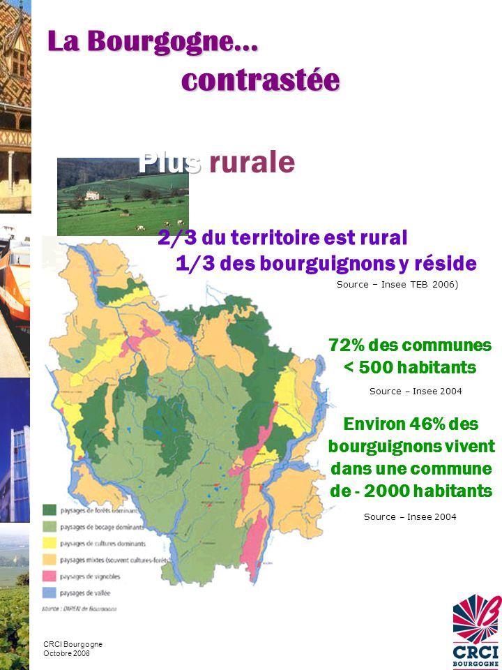 2/3 du territoire est rural 1/3 des bourguignons y réside 72% des communes < 500 habitants Environ 46% des bourguignons vivent dans une commune de - 2000 habitants La Bourgogne… contrastée CRCI Bourgogne Octobre 2008 Source – Insee 2004 Source – Insee TEB 2006)