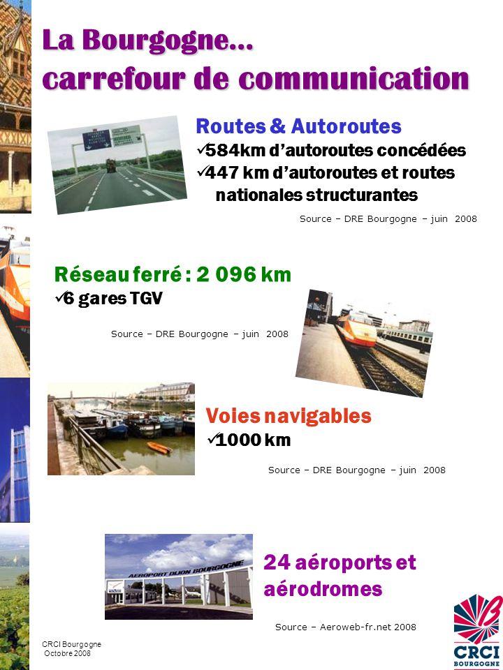 PIB = 40 milliards d'euros  2,3 % du PIB national  16ème région française (2005) Source – C2R Bourgogne juin 2008 La Bourgogne… productrice de richesses CRCI Bourgogne Octobre 2008