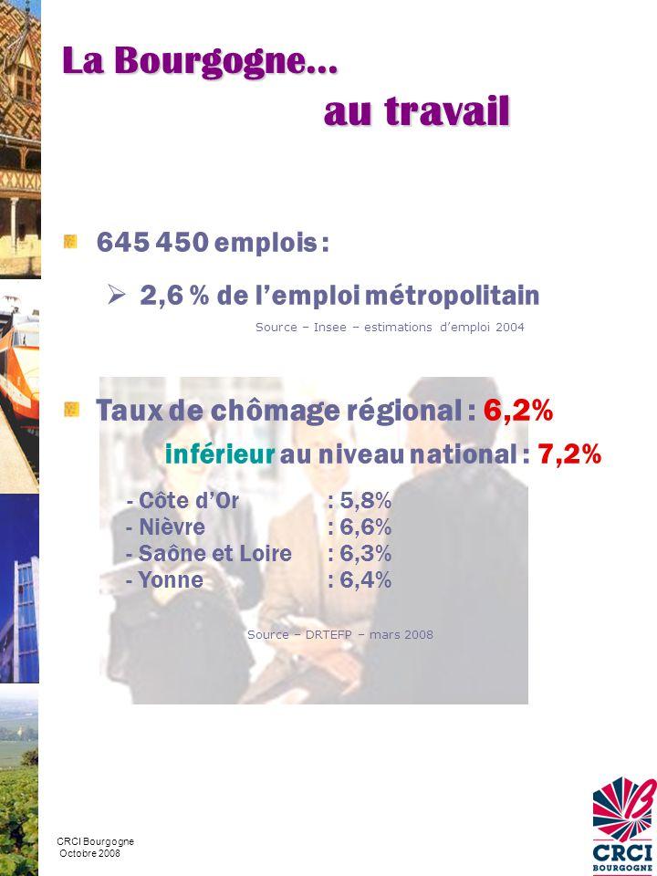 5 Activités Dominantes Source - Assedic 1/01/2008) La Bourgogne… industrielle CRCI Bourgogne Octobre 2008 Secteurs Industriels Nbr salariés employé s Nbre Ets Part dans l'industrie bourguignon ne Part dans l'industrie française Biens équipement mécanique 16 98163715,8%11,9% Métallurgie & transformati on des métaux 16 54459415,4%11,9% Agro- alimentaire 14 4741 44913,5% Chimie, caoutchouc, plastique 12 05320311,2%9,2% Composants électriques & électronique s 7 217706,7%5,1% 4 682 établissements industriels employant 107 302 salariés