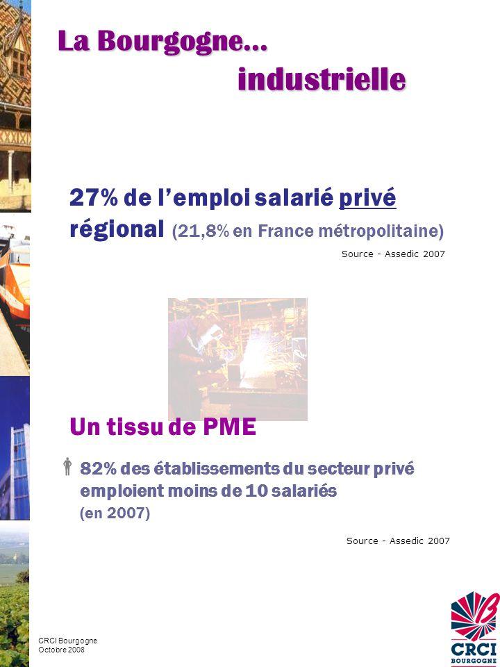 27% de l'emploi salarié privé régional (21,8% en France métropolitaine)  82% des établissements du secteur privé emploient moins de 10 salariés (en 2007) Un tissu de PME La Bourgogne… industrielle Source - Assedic 2007 CRCI Bourgogne Octobre 2008 Source - Assedic 2007