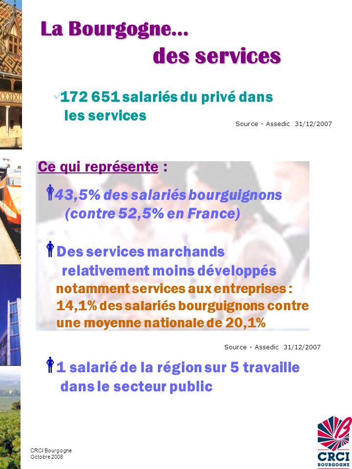  Des services marchands relativement moins développés notamment services aux entreprises : 14,1% des salariés bourguignons contre une moyenne nationale de 20,1%  1 salarié de la région sur 5 travaille dans le secteur public  172 651 salariés du privé dans les services Ce qui représente :  43,5% des salariés bourguignons (contre 52,5% en France) Source - Assedic 31/12/2007 La Bourgogne… des services CRCI Bourgogne Octobre 2008 Source - Assedic 31/12/2007