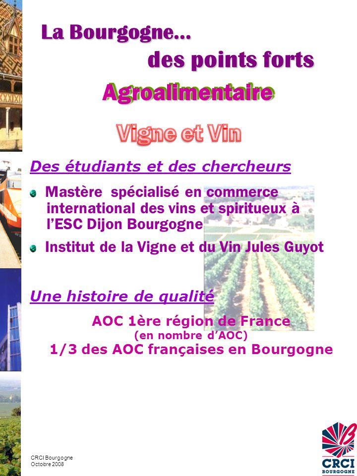La production • 1,5 million d'hectolitres • 100 appellations • 27 676 hectares (3% du vignoble français) • 61% de vins blancs • 31% de vins rouges • 8% de crémant Les entreprises • 250 maisons de négoce • 4 000 domaines viticoles Le marché • 203 millions de bouteilles commercialisées (en 2007) AgroalimentaireAgroalimentaire Source – BIVB chiffres-clés (mis à jour 05/2008)  54% des volumes exportés La Bourgogne… des points forts CRCI Bourgogne Octobre 2008