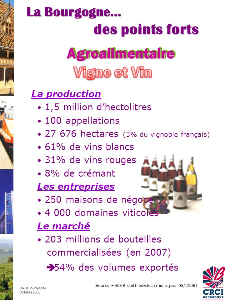 La production • 1,5 million d'hectolitres • 100 appellations • 27 676 hectares (3% du vignoble français) • 61% de vins blancs • 31% de vins rouges • 8