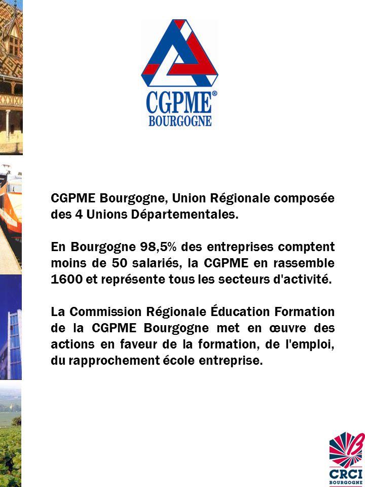 CGPME Bourgogne, Union Régionale composée des 4 Unions Départementales.