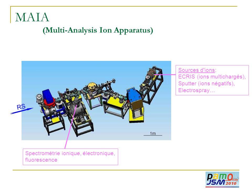 MAIA (Multi-Analysis Ion Apparatus) RS 1m Spectrométrie ionique, électronique, fluorescence Sources d'ions: ECRIS (ions multichargés), Sputter (ions n