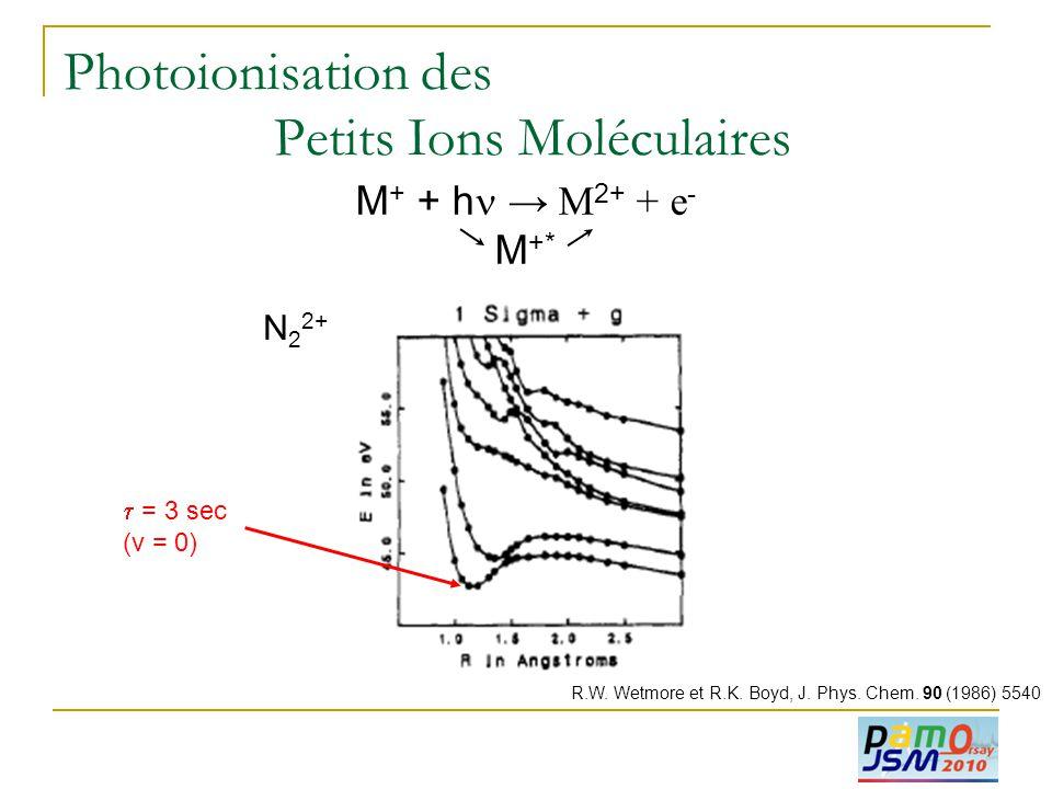 Photoionisation des Petits Ions Moléculaires R.W. Wetmore et R.K. Boyd, J. Phys. Chem. 90 (1986) 5540 N 2 2+  = 3 sec (v = 0) M + + h  → M 2+ + e -