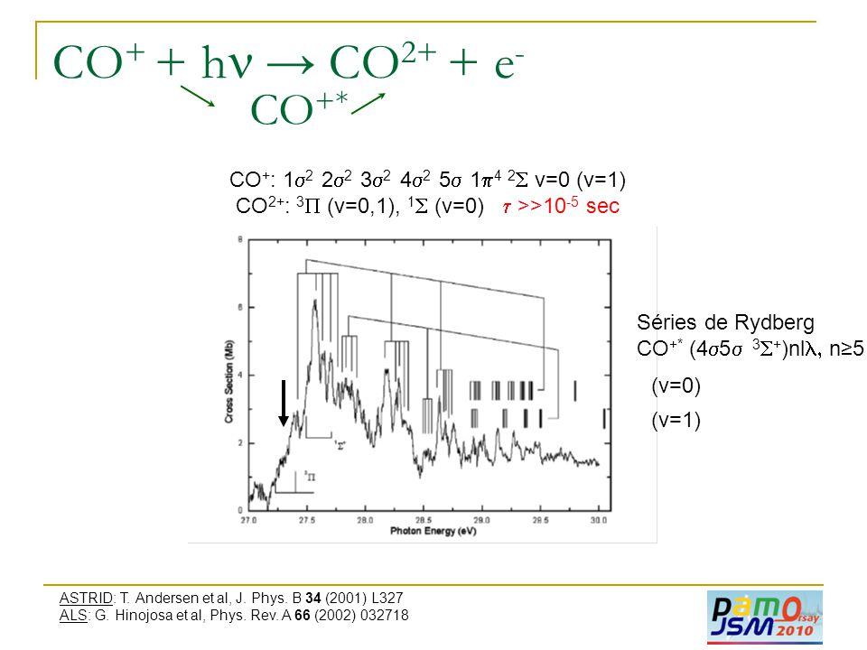 CO + + h  → CO 2+ + e - ASTRID: T. Andersen et al, J. Phys. B 34 (2001) L327 ALS: G. Hinojosa et al, Phys. Rev. A 66 (2002) 032718 CO + : 1  2 2  2