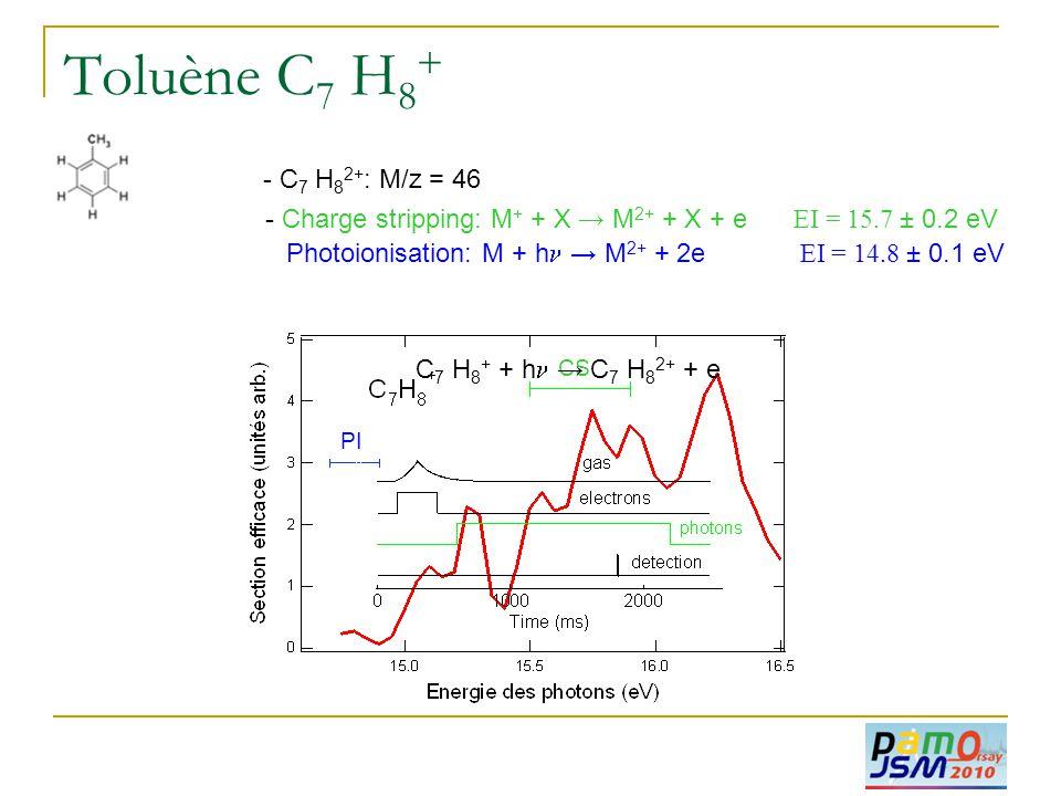 Toluène C 7 H 8 + - Charge stripping: M + + X → M 2+ + X + e EI = 15.7 ± 0.2 eV Photoionisation: M + h  → M 2+ + 2e EI = 14.8 ± 0.1 eV CS PI - C 7 H