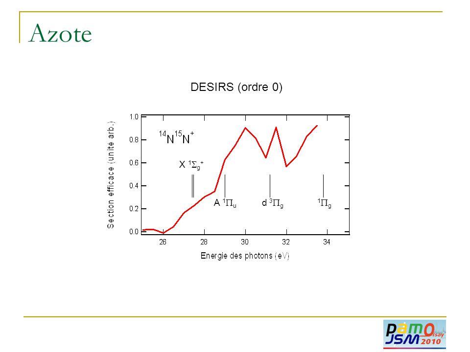 Azote X 1  g + A 1  u d 3  g 1g1g DESIRS (ordre 0)