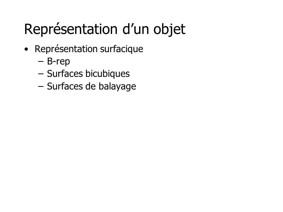 B-Rep (Boundary representation) 12 3 4 •Un objet est constitué de sommets, segments et faces •Le maillage (mesh) est un exemple de B-rep le plus simple.