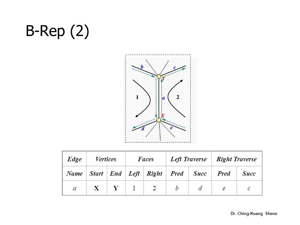 Surfaces bicubiques •Un objet est représenté par un ensemble de points de contrôle d'une ou plusieurs surfaces bicubiques (Bézier, NURBs, etc.)