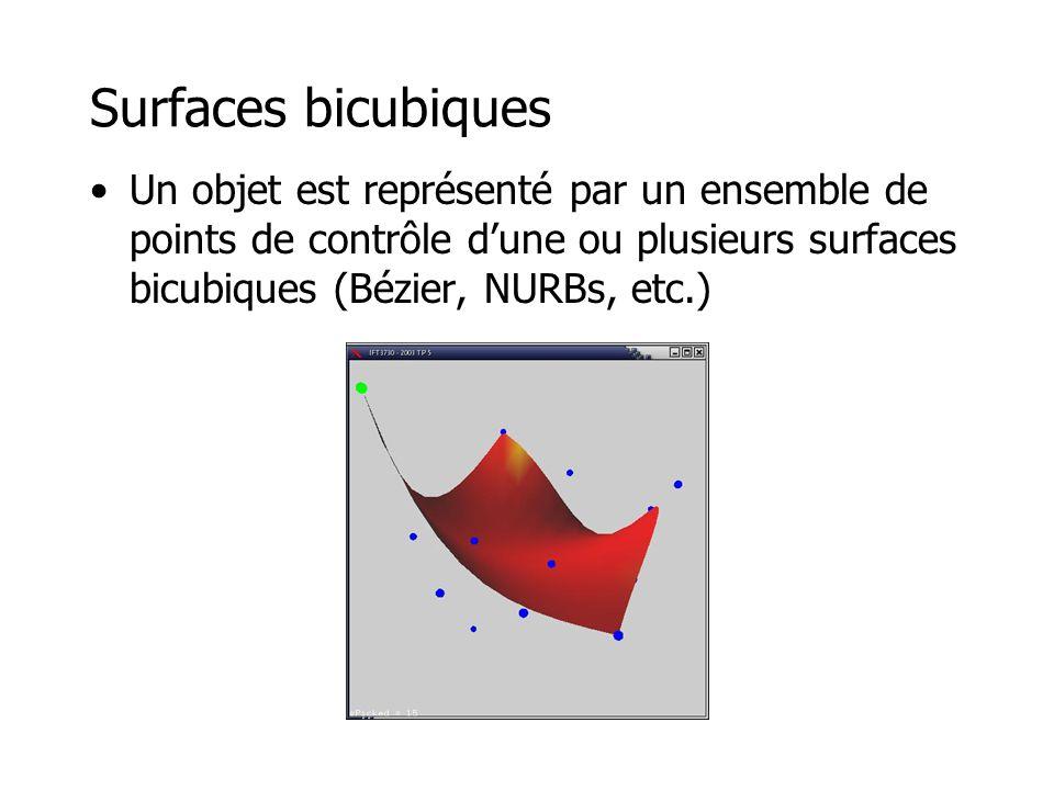 Surfaces de balayage •Balayage d'un objet (ou d'un point ou d'une courbe) le long d'une trajectoire