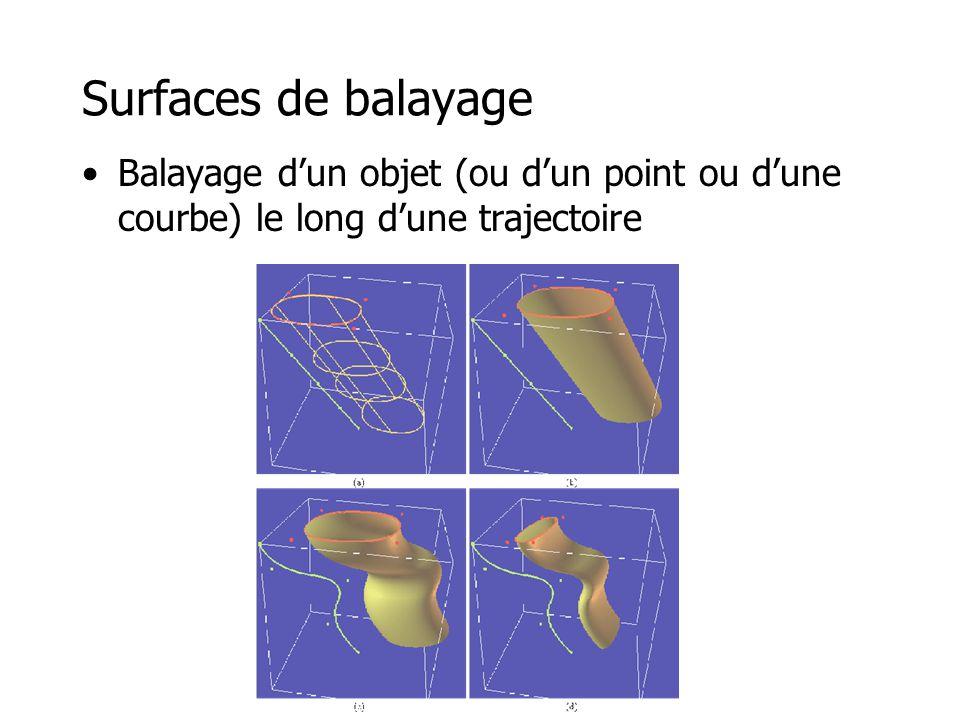 Représentation d'un objet •Autres –Points –Modèles procéduraux