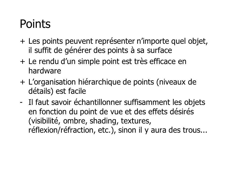 Points (2) Stamminger Rusinkiewicz