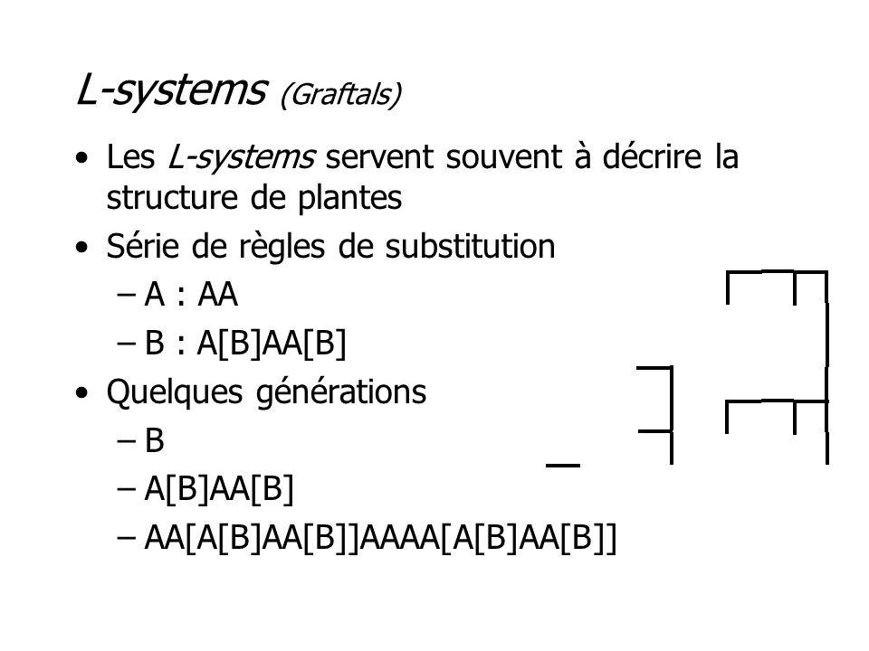 L-systems 2e génération3e génération 6e génération Duranleau Ochoa