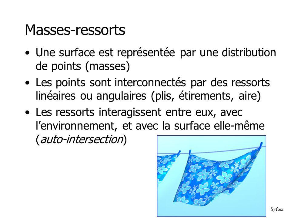 Masses-ressorts (2)