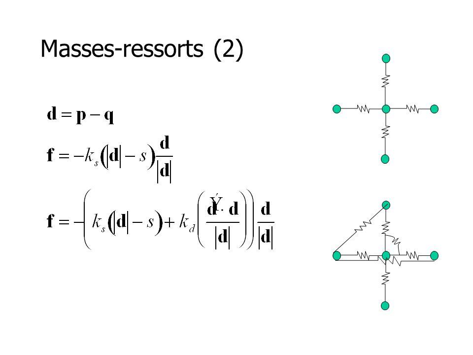 Modélisation assistée •L'infographie peut aussi fournir des outils plus sophistiqués pour modéliser certaines classes d'objets –reconstruction 3D –modélisation directe –FFD –simulation physique